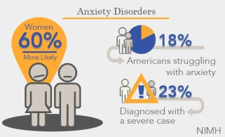 anxiety-disorder